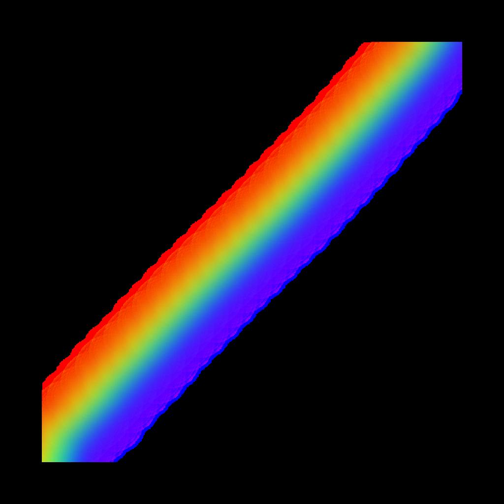 #rainbow#unicorn#unicornio