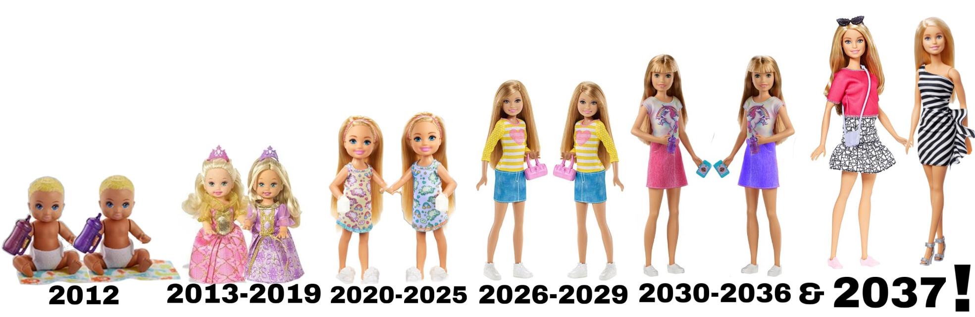 #twins #evolution #barbie Evolution of us! #timeline #freetoedit