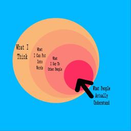 freetoedit circle funny real reality