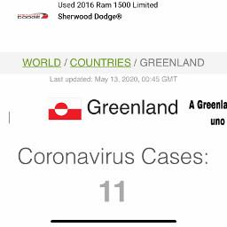 corornavirus comeback greenland recovery nation