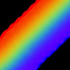 rainbowlight rainbow rainbowlights rainbowbright color holographic madewithpicsart heypicsart madebyme freetoedit