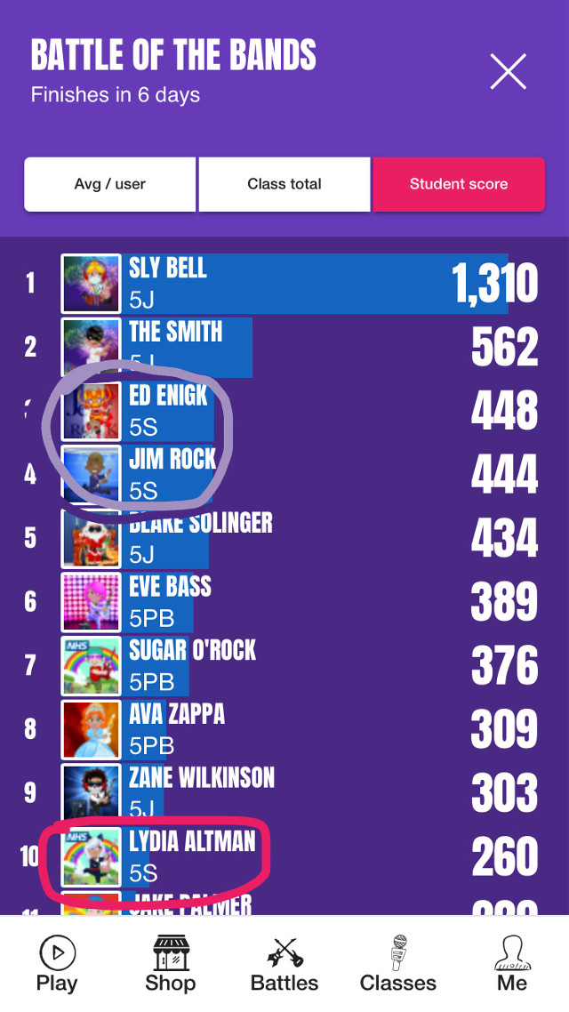 Oo im third in my class on the tt rockstars competition #e