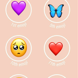 emoji messy freetoedit