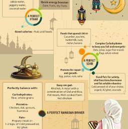 ramadan_kareem sehri iftarideas