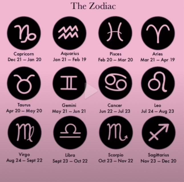 What zodiac are you? #zodiacsigns #zodiacs #aries #capricorn #libra #gemini #saggittarius #scorpio #taurus